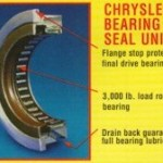 Teckpak Fitzall Chrysler stabilizer bearing